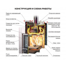Печь Ермак-30 (люкс)