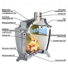 Печь Ермак Stoker 120 Aqua-C